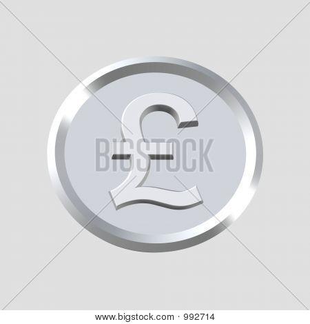 Pounds Sterling Symbol