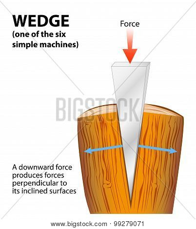 Wedge. Simple Machine