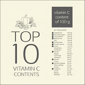 Top 10 of the maximum content of vitamin C in vegetables fruits and berries. The table of contents ascorbic acid per 100 grams of product. Contour image. poster