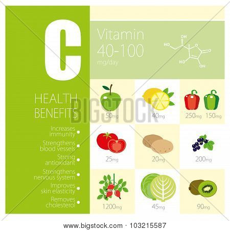 Healthy lifestyle infographic - vitamine C in fruits and vegetables. Health Benefits vitamin C