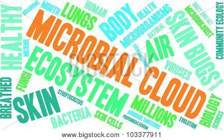 Microbial Cloud Word Cloud