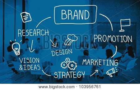 Brand Marketing Advertising Identity Business Trademark Concept