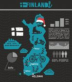 Creative geographic map of Finland - Scandinavian country. Vector infographics. poster
