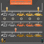 Beautiful vector infographic of a car assembly line. Flat illustration in a simple style. Mechanics, manufacturing and engineering concept. poster
