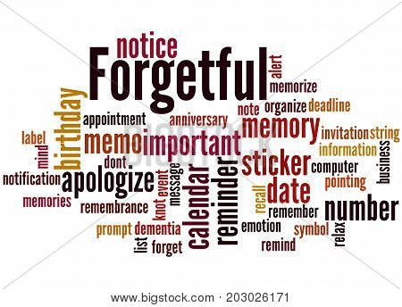 Forgetful, Word Cloud Concept 3