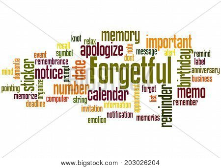 Forgetful, Word Cloud Concept 5