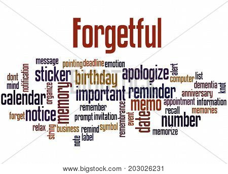 Forgetful, Word Cloud Concept 6
