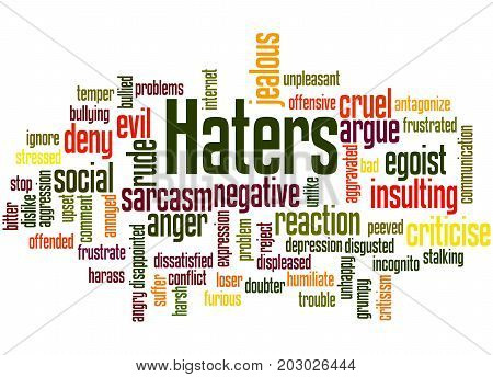 Haters, Word Cloud Concept