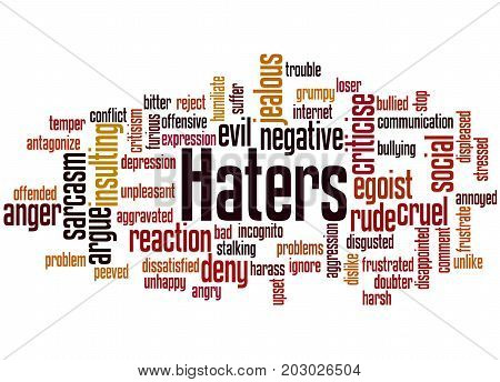 Haters, Word Cloud Concept 5