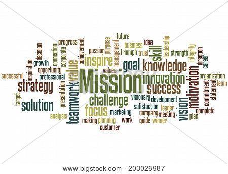 Mission, Word Cloud Concept