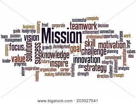 Mission, Word Cloud Concept 5