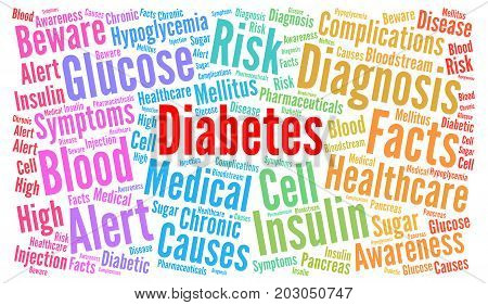 Diabetes word cloud illustration with a white background