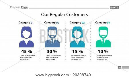 Customer comparison percentage chart with four categories template. Analysis, graph, diagram. Concept for presentation, slide, annual report. Can be used for topics like business, trade, marketing