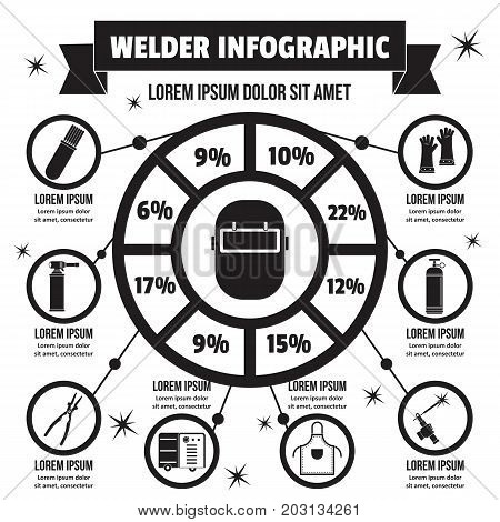 Welder infographic banner concept. Simple illustration of welder infographic vector poster concept for web