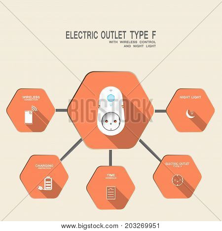 Vector schema of options of electric socket type F with wireless control and night light on the red hexagon background with shadow.