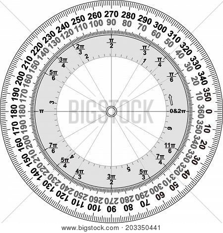 A 360 degree protractor showing degrees and radians