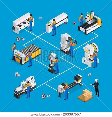 Metalworking conceptual composition with isometric flowchart of mechanical equipment metal processing machines and human operator characters vector illustration