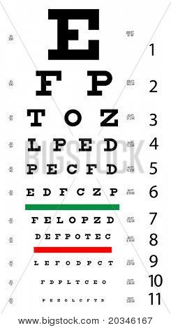 Original Eye Chart