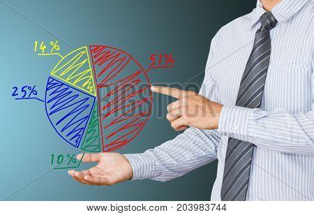 businessman present market share in pie chart diagram