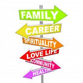 Several colorful arrow street signs with elements of your life prioritized -- family, career, spirituality, love life, community and health -- showing the importance of reaching balance poster