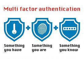 Multi factor authentication concept with three shields on white background and the phrase something you know have password and fingerprint icon.
