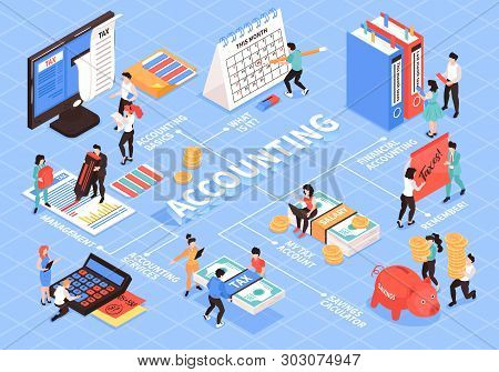 Isometric Accounting Flowchart Composition With Isolated Images Of Accountants Workspace Elements An