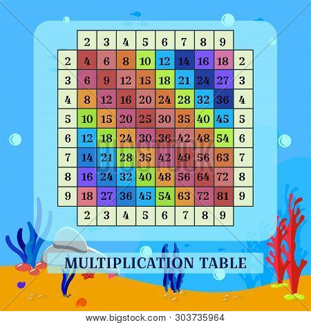 Visual Aids. Vector Multiplication Table And Sea Bottom. Square Poster With Multicolored Cells. Desi