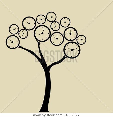 Clock Tree.