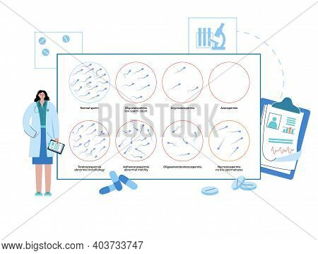 Sperm Morphology And Ivf Research Concept. Normal, Abnormal And Defective Male Egg. Spermatozoon Fla