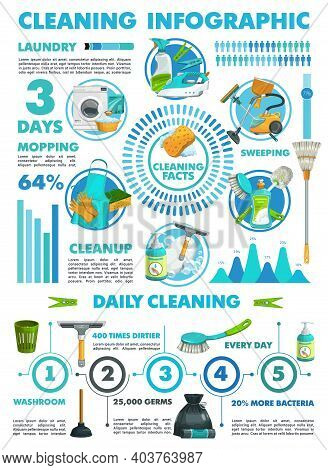 Cleaning Infographics Vector Statistics Charts Of Laundry And Cleanup Services. Mopping, Sweeping An