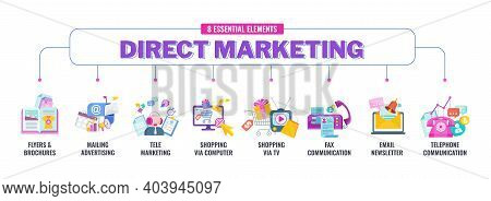 8 Essential Elements Of Direct Marketing. Flat Vector Banner With Icon.