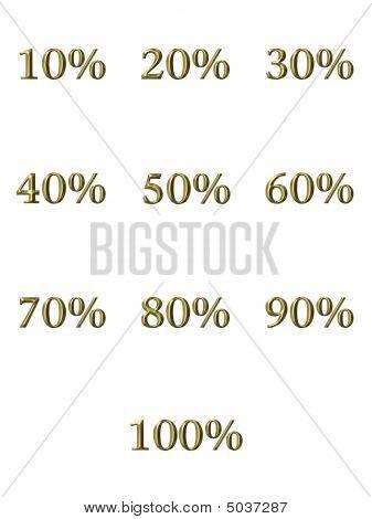 3D Golden Percentages