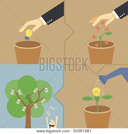 Step Make Money From Idea