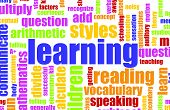 Learning is Fun Vocabulary Elementary School Art poster