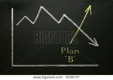 Business Graph On Blackboard Showing Plan B