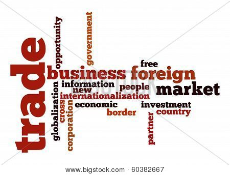 Trade Word Cloud