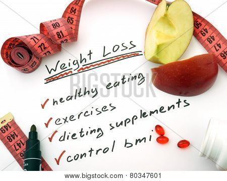 Paper with words Weight loss, healthy eating, dieting supplements and control bmi poster