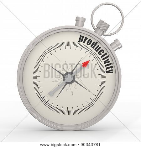 Productivity Compass