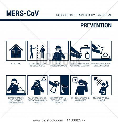 Mers_cov Prevention Sign