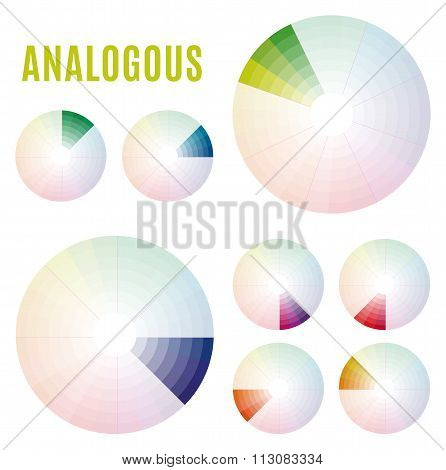 The Psychology Of Colors Diagram - Wheel - Basic Colors Meaning. Analogous Set