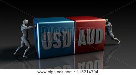 USD AUD Currency Pair or American Dollar vs Australian Dollar