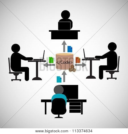 Teamwork concept, Sharing code or files between different development teams or developers