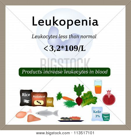 Leukopenia. Reduced number of leukocytes in the blood. Products increase white blood cells. Vector i