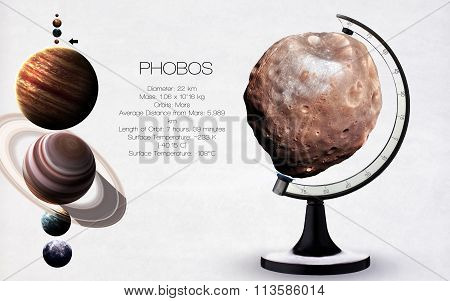 Phobos - High resolution images presents planets of the solar system. This image elements furnished