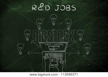 Laptop User Loading New Ideas (lightbulbs), With Text R&d Jobs
