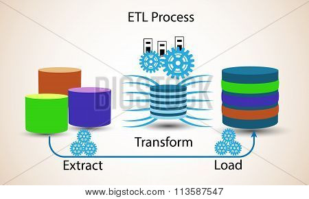 Database Concept, Extract Transform Load, Etl Process