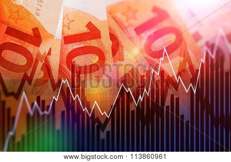 Trading Euro Currency
