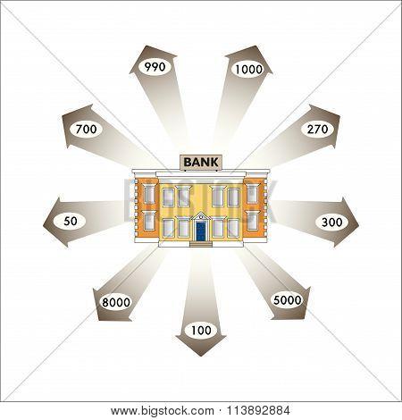 Infographics: Bank Loans as a cash flow.