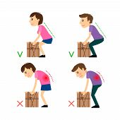 Incorrect and Correct posture while Weight Lifting. Man and woman liftind bax example. Vector illustration. poster