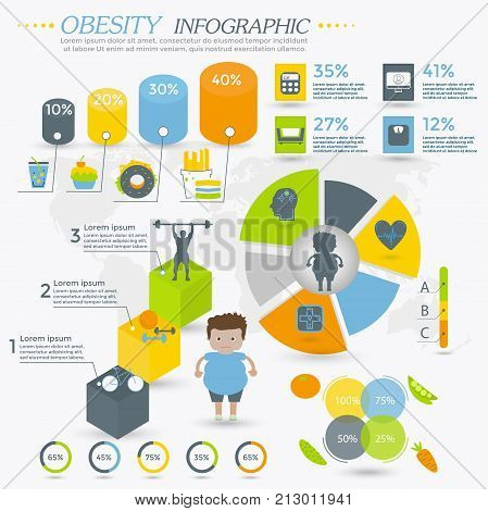 Obesity Infographic Elements Collection in flat style design can be used for banner web design presentation booklet etc. Obesity infographic template. Vector